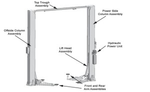Hot to Install a Car Lift