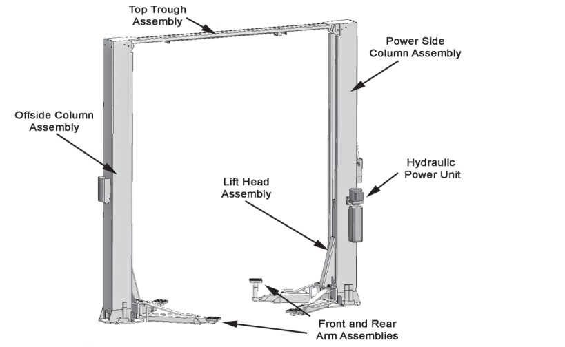 Post Lift  2 Post Lift Wiring Diagram